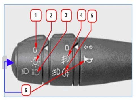 Функции левого подрулевого переключателя (индикатора) Renо Logan
