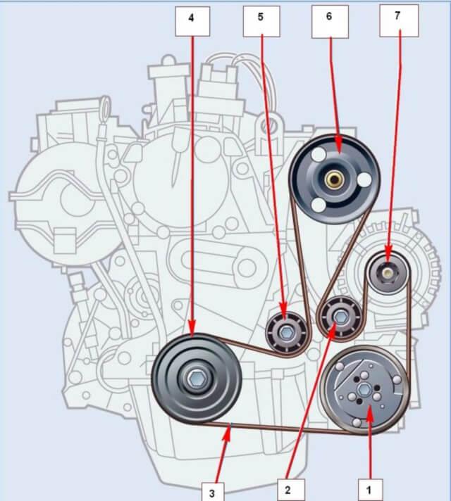 belt drive units Размеры приводных ремней генератора, ГУР и кондиционера