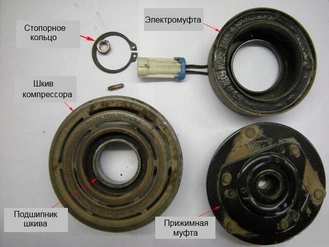 Шкив компрессоора кондиционера в разобранном виде