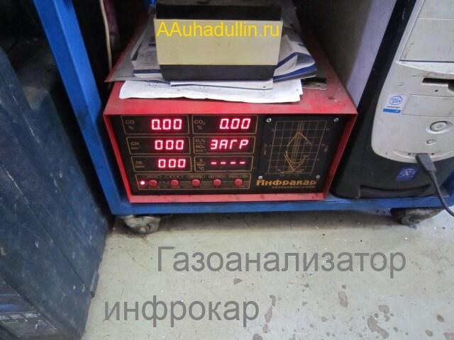 Газоанализатор Инфракар показывает параметры инжекторного двигателя