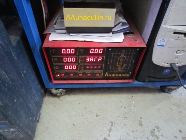 Automotive gas analyzer Infrakar Газоанализатор автомобильный Инфракар и МКС