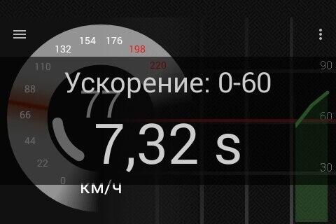 Разгон автомобиля до 60-100 км/час